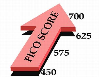 HOW TO IMPROVE YOUR FICO SCORES QUICKLY